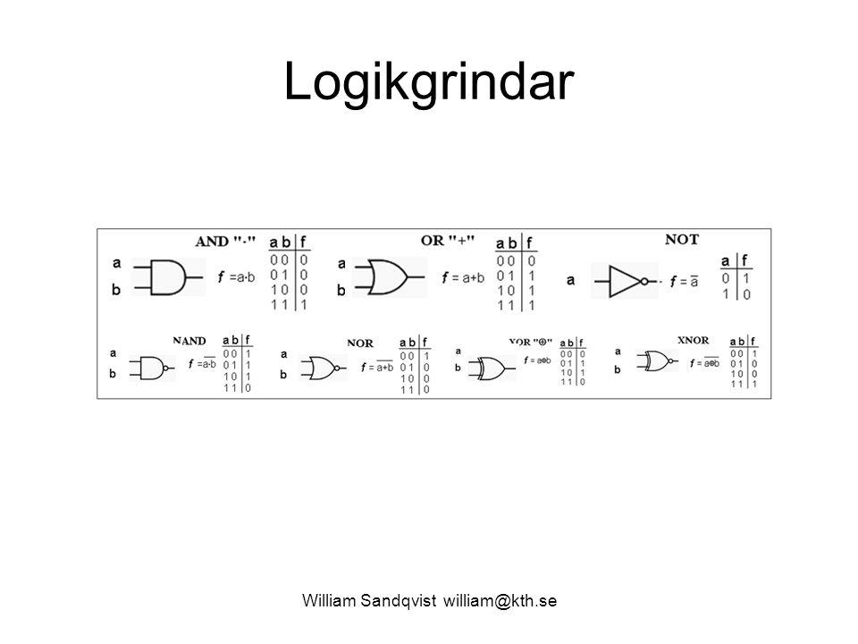 Logikgrindar William Sandqvist william@kth.se