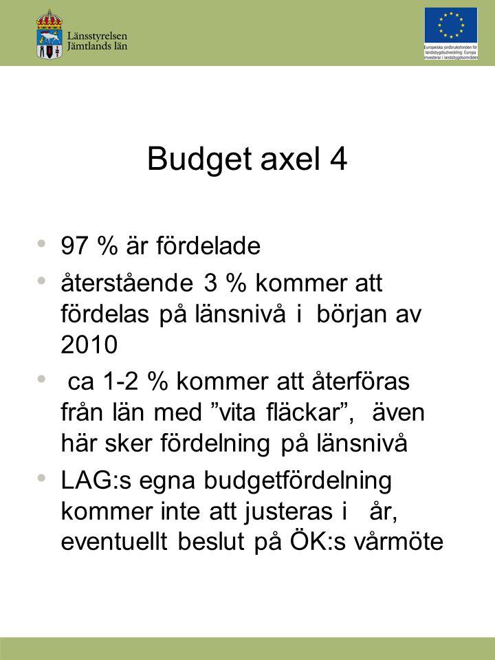 Budget axel 4 97 % är fördelade återstående 3 % kommer att fördelas på länsnivå i början av 2010 ca 1-2 % kommer att återföras från län med vita fläckar , även här sker fördelning på länsnivå LAG:s egna budgetfördelning kommer inte att justeras i år, eventuellt beslut på ÖK:s vårmöte