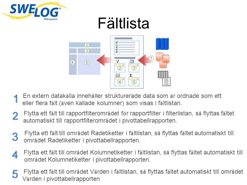 Fältlista En extern datak ä lla inneh å ller strukturerade data som ä r ordnade som ett eller flera f ä lt ( ä ven kallade kolumner) som visas i f ä l