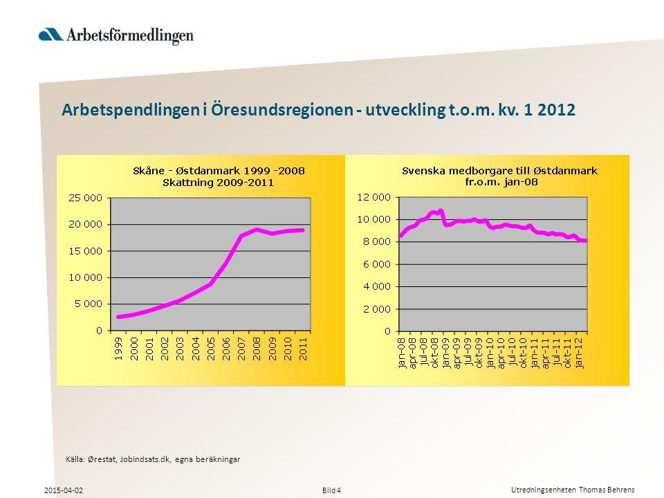 Bild 4 2015-04-02 Utredningsenheten Thomas Behrens Arbetspendlingen i Öresundsregionen - utveckling t.o.m.
