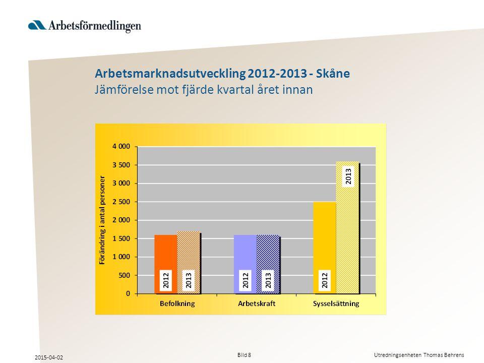 Arbetsmarknadsutveckling 2012-2013 - Skåne Jämförelse mot fjärde kvartal året innan Bild 8Utredningsenheten Thomas Behrens 2015-04-02