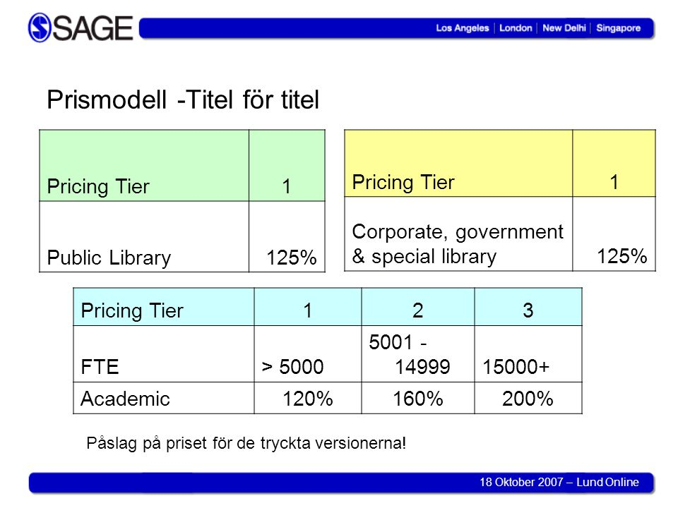 18 Oktober 2007 – Lund Online Prismodell -Titel för titel Pricing Tier1 Public Library125% Pricing Tier123 FTE> 5000 5001 - 1499915000+ Academic120%16