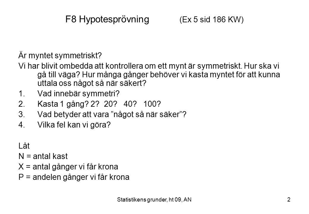 Statistikens grunder, ht 09, AN3 F8 Hypotesprövning av  (=0,5 i detta ex.) H 0 :  = 0,5 (kallas ofta  0 ) H 1 :  ≠ 0,5 Testfunktion: X som är Bi(n; 0,5) om H 0 är sann, eller som är Nf(0; 1) om H 0 är sann och n stort Alternativt, om ensidigt test: H 1 :  > 0,5 eller H 1 :  < 0,5