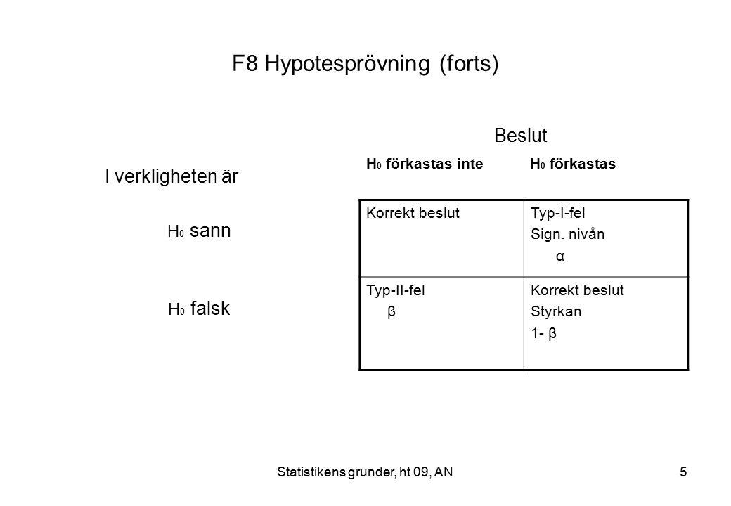 Statistikens grunder, ht 09, AN6 F8 Hypotesprövning av medelvärde H 0 : µ = µ 0 H 1 : µ ≠ µ 0 Alternativt, om ensidigt test H 1 : µ > µ 0 eller H 1 : µ < µ 0 Testfunktion: där Z är Nf(µ 0 ;σ) om H 0 är sann.