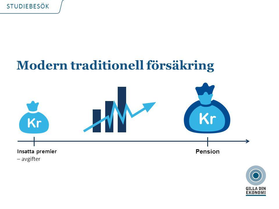 STUDIEBESÖK Modern traditionell försäkring Insatta premier – avgifter Pension