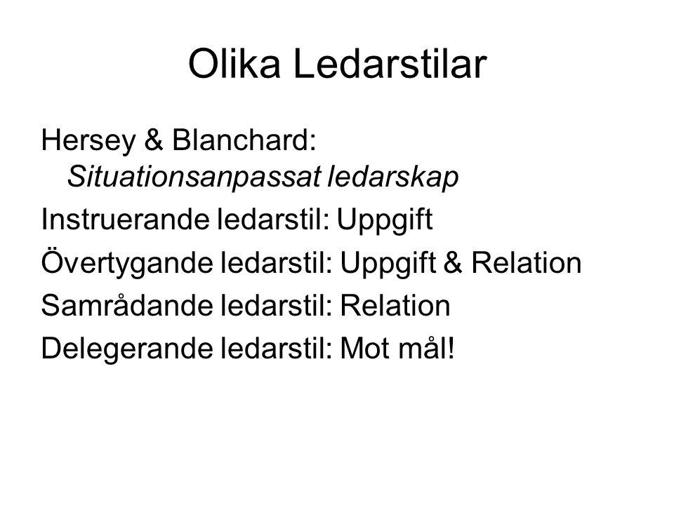 Olika Ledarstilar Hersey & Blanchard: Situationsanpassat ledarskap Instruerande ledarstil: Uppgift Övertygande ledarstil: Uppgift & Relation Samrådande ledarstil: Relation Delegerande ledarstil: Mot mål!