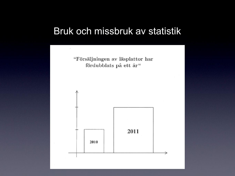 Bruk och missbruk av statistik