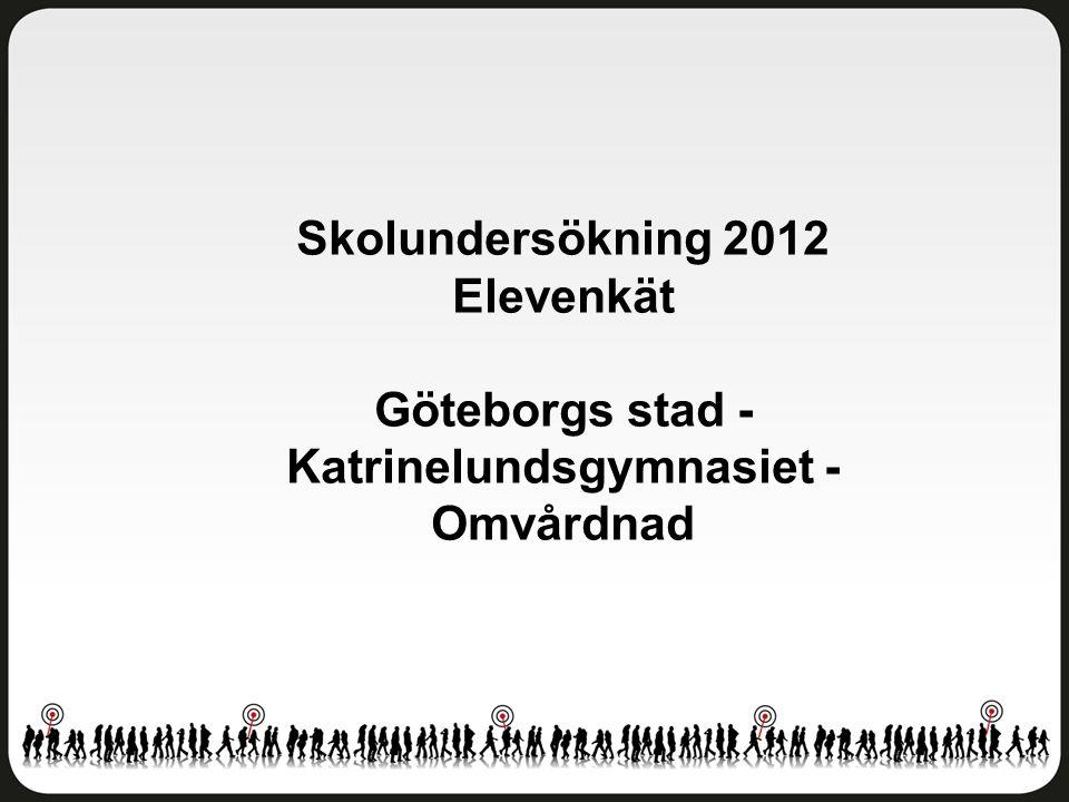 Trivsel och trygghet Göteborgs stad - Katrinelundsgymnasiet - Omvårdnad Antal svar: 68 av 97 elever Svarsfrekvens: 70 procent