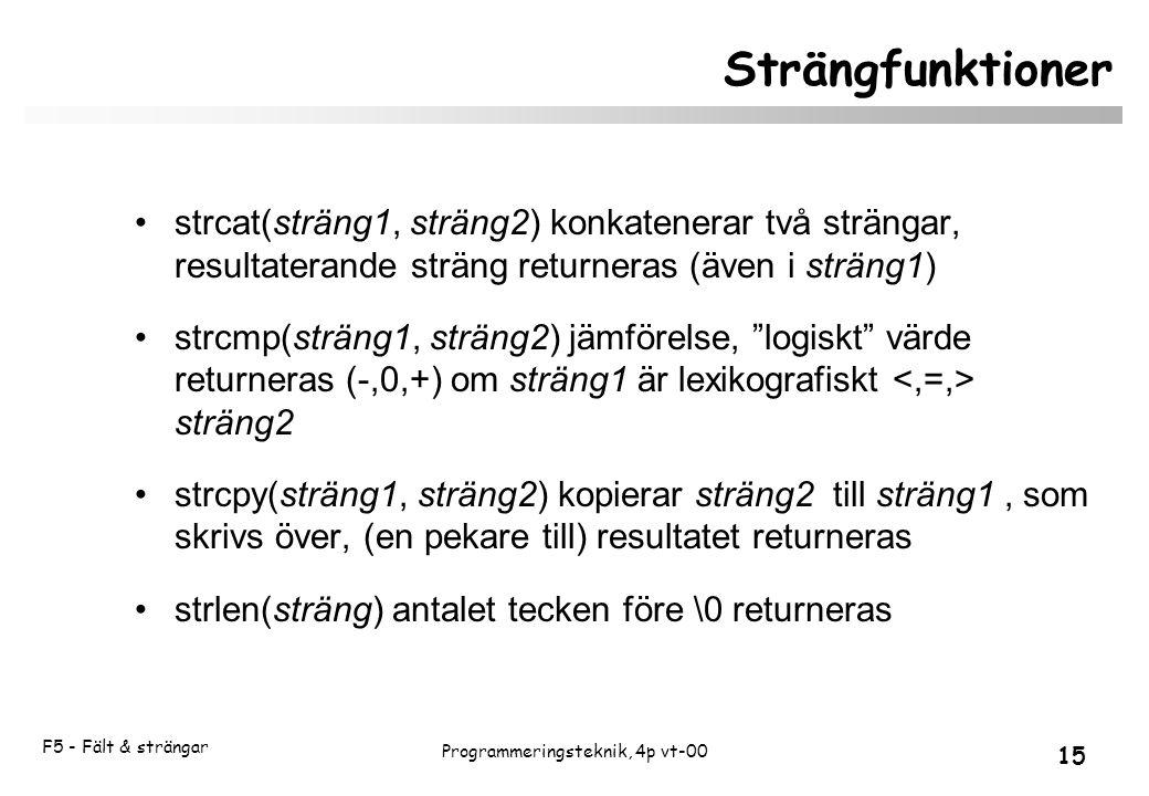 F5 - Fält & strängar 15 Programmeringsteknik, 4p vt-00 Strängfunktioner strcat(sträng1, sträng2) konkatenerar två strängar, resultaterande sträng returneras (även i sträng1) strcmp(sträng1, sträng2) jämförelse, logiskt värde returneras (-,0,+) om sträng1 är lexikografiskt sträng2 strcpy(sträng1, sträng2) kopierar sträng2 till sträng1, som skrivs över, (en pekare till) resultatet returneras strlen(sträng) antalet tecken före \0 returneras