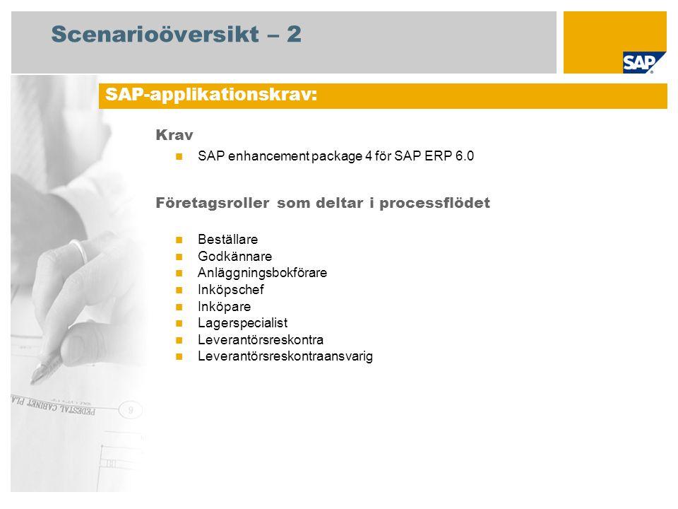 Scenarioöversikt – 2 Krav SAP enhancement package 4 för SAP ERP 6.0 Företagsroller som deltar i processflödet Beställare Godkännare Anläggningsbokförare Inköpschef Inköpare Lagerspecialist Leverantörsreskontra Leverantörsreskontraansvarig SAP-applikationskrav: