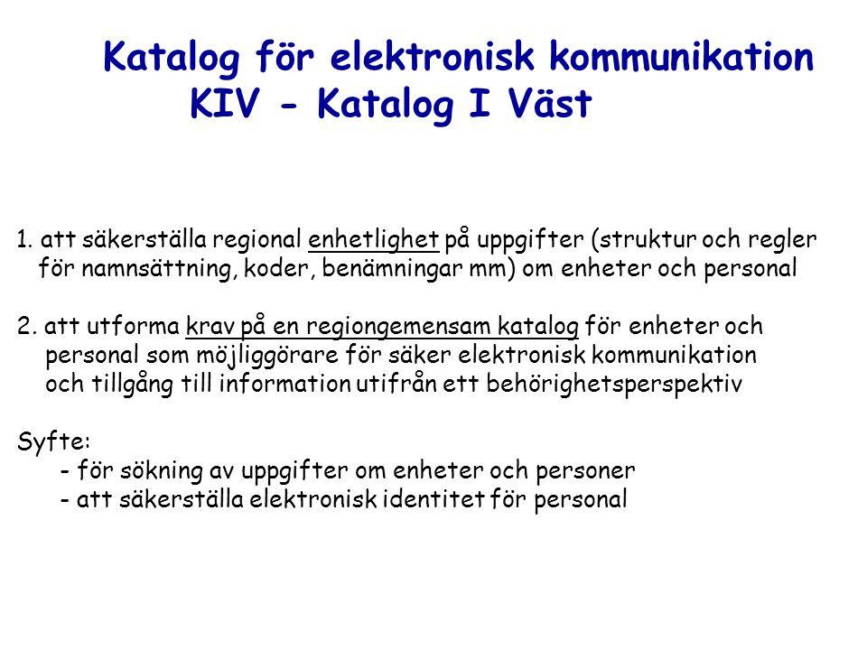 Katalog för elektronisk kommunikation KIV - Katalog I Väst 1.