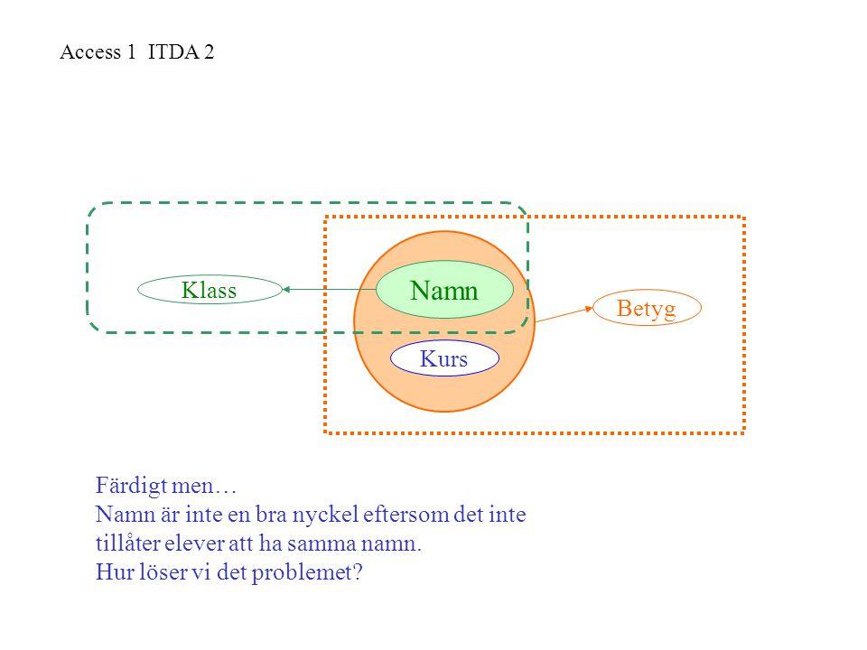 Access 1 ITDA 2 Färdigt men… Namn är inte en bra nyckel eftersom det inte tillåter elever att ha samma namn.