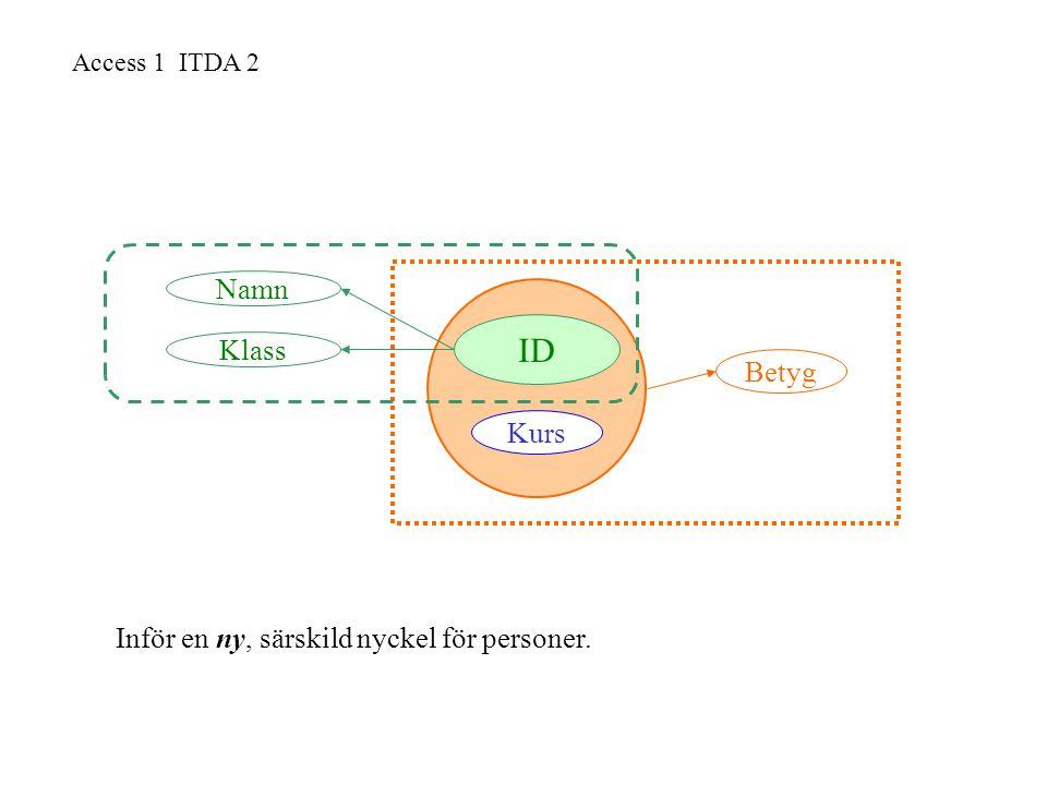 Access 1 ITDA 2 Namn Klass Betyg Kurs ID Inför en ny, särskild nyckel för personer.