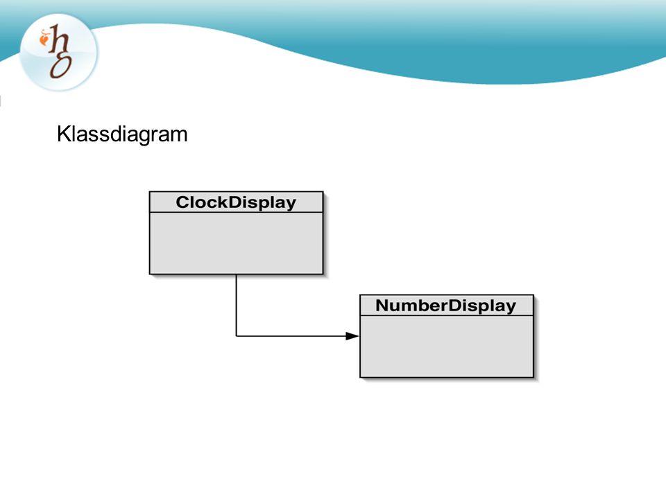 Klassdiagram