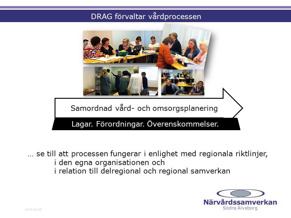 2015-04-02 Samordnad vård- och omsorgsplanering Lagar.