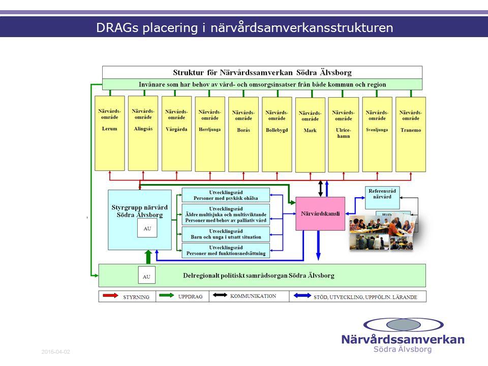 Samordnad vård- och omsorgsplanering Lagar.Förordningar.