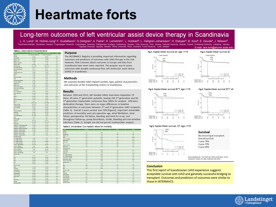 Heartmate forts