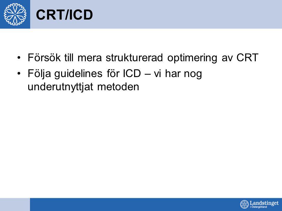 CRT/ICD Försök till mera strukturerad optimering av CRT Följa guidelines för ICD – vi har nog underutnyttjat metoden