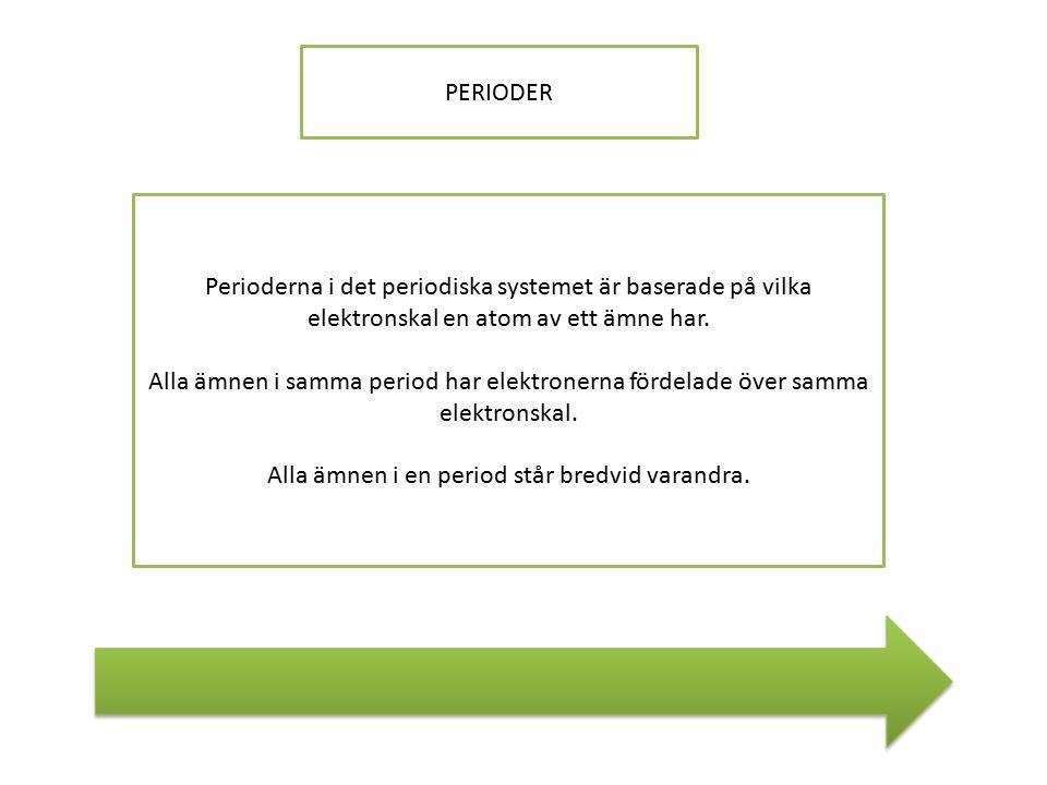 PERIODER Perioderna i det periodiska systemet är baserade på vilka elektronskal en atom av ett ämne har. Alla ämnen i samma period har elektronerna fö
