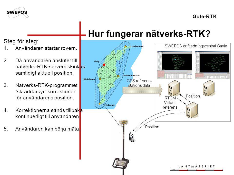 Gute-RTK SWEPOS driftledningscentral Gävle Position RTCM Virtuell referens GPS referens- stations data Steg för steg: 1.Användaren startar rovern.