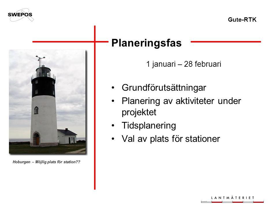 Gute-RTK Planeringsfas 1 januari – 28 februari Grundförutsättningar Planering av aktiviteter under projektet Tidsplanering Val av plats för stationer Hoburgen – Möjlig plats för station??