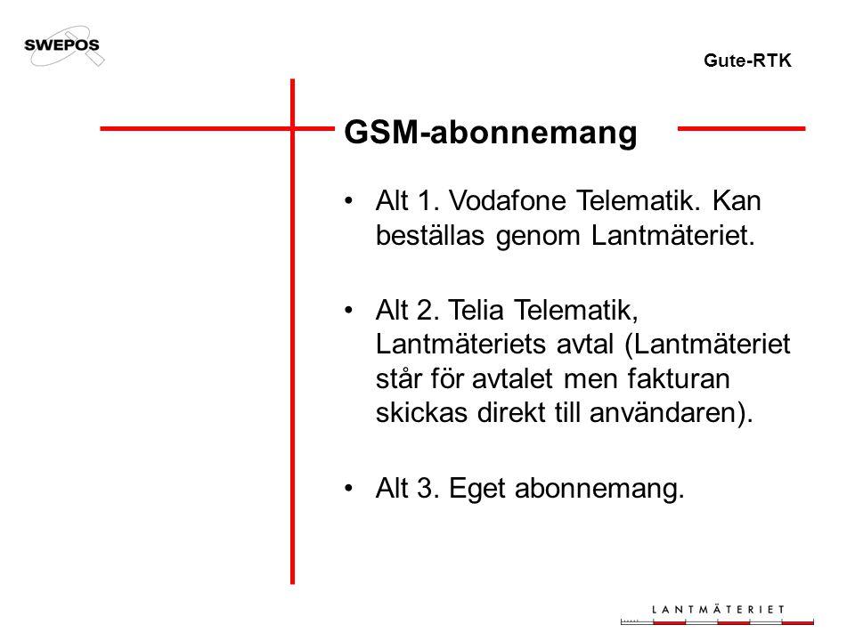 Gute-RTK GSM-abonnemang Alt 1. Vodafone Telematik.