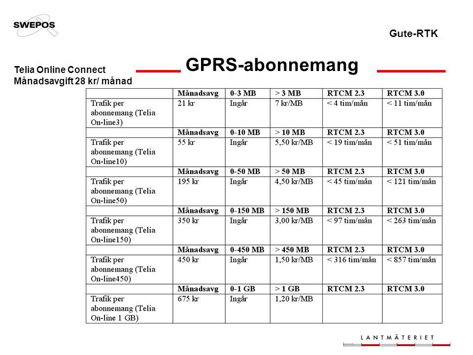 Gute-RTK GPRS-abonnemang Telia Online Connect Månadsavgift 28 kr/ månad