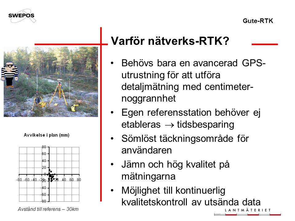 Gute-RTK Varför nätverks-RTK.