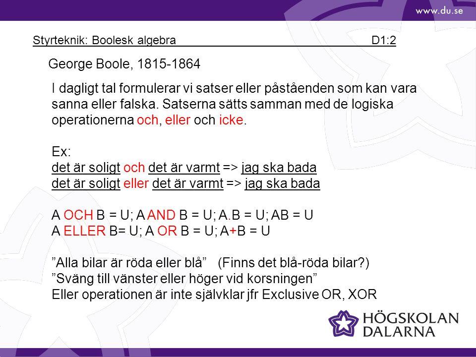 Styrteknik: Boolesk algebra D1:3 Boolesk Algebra - definition Axiom 0+0 = 0; 1  1 = 1 1+1 = 1;0  0 = 0 0+1 = 1;0  1 = 0 0' = 1;1' = 0 0 = 1;1 = 0 Konstanter (variabelvärden) 0 (Falsk) 1(Sann) Operationer +(ELLER, OR).