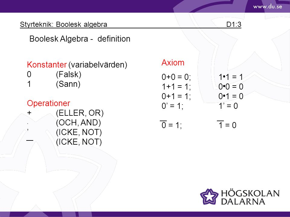 Styrteknik: Boolesk algebra D1:3 Boolesk Algebra - definition Axiom 0+0 = 0; 1  1 = 1 1+1 = 1;0  0 = 0 0+1 = 1;0  1 = 0 0' = 1;1' = 0 0 = 1;1 = 0 Konstanter (variabelvärden) 0 (Falsk) 1(Sann) Operationer +(ELLER, OR).