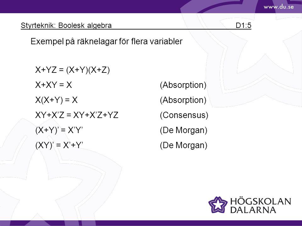 Styrteknik: Boolesk algebra D1:5 Exempel på räknelagar för flera variabler X+YZ = (X+Y)(X+Z) X+XY = X(Absorption) X(X+Y) = X(Absorption) XY+X'Z = XY+X
