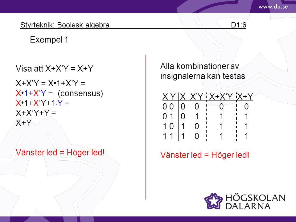 Styrteknik: Boolesk algebra D1:6 Exempel 1 Visa att X+X'Y = X+Y X+X'Y = X  1+X'Y = X  1+X'Y = (consensus) X  1+X'Y+1. Y = X+X'Y+Y = X+Y Vänster led
