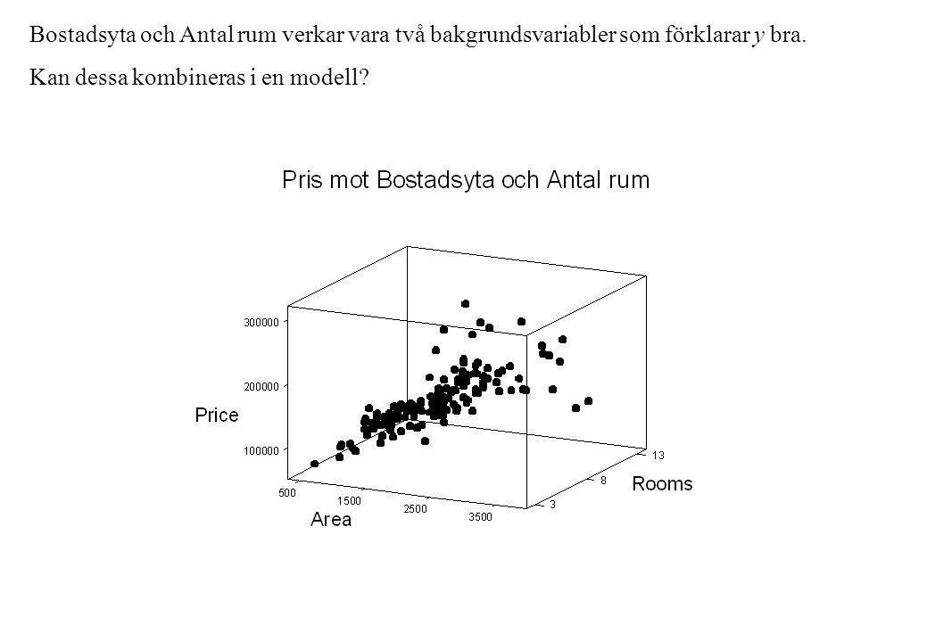 Bostadsyta och Antal rum verkar vara två bakgrundsvariabler som förklarar y bra. Kan dessa kombineras i en modell?