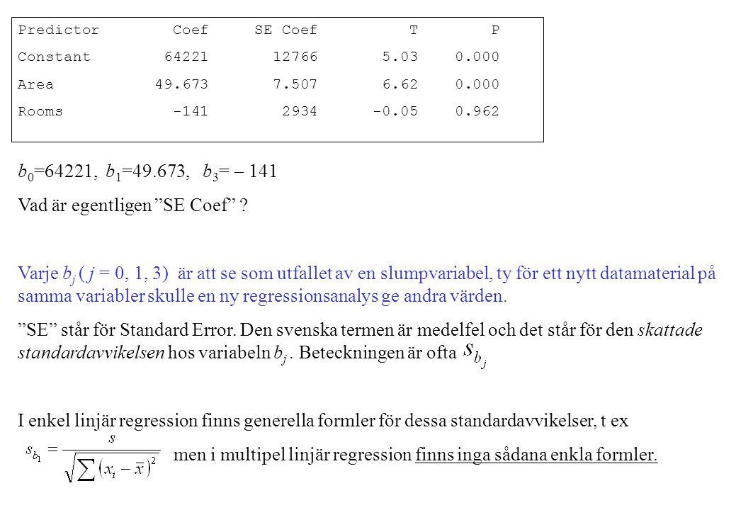 Predictor Coef SE Coef T P Constant 64221 12766 5.03 0.000 Area 49.673 7.507 6.62 0.000 Rooms -141 2934 -0.05 0.962 b 0 =64221, b 1 =49.673, b 3 =  1