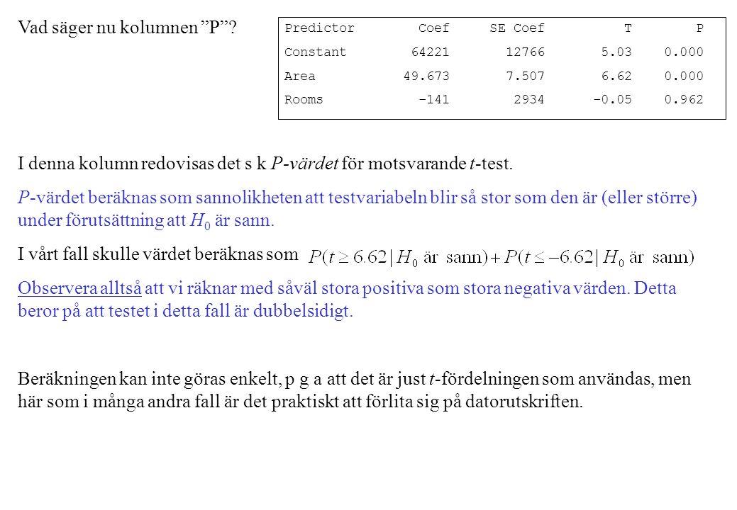 """Predictor Coef SE Coef T P Constant 64221 12766 5.03 0.000 Area 49.673 7.507 6.62 0.000 Rooms -141 2934 -0.05 0.962 Vad säger nu kolumnen """"P""""? I denna"""