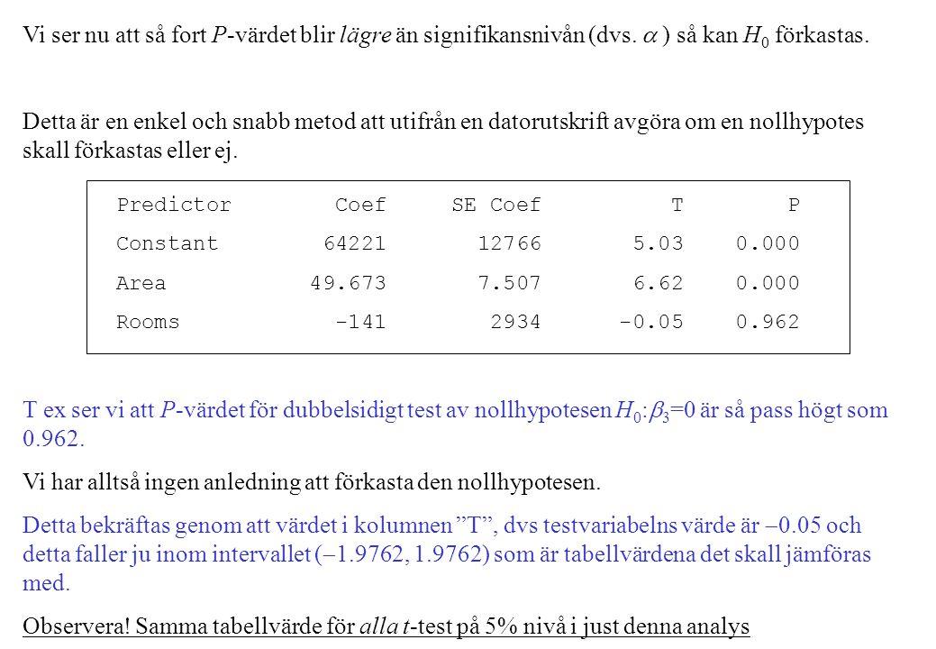 Vi ser nu att så fort P-värdet blir lägre än signifikansnivån (dvs.  ) så kan H 0 förkastas. Detta är en enkel och snabb metod att utifrån en datorut