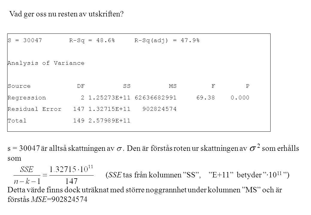 Vad ger oss nu resten av utskriften? S = 30047 R-Sq = 48.6% R-Sq(adj) = 47.9% Analysis of Variance Source DF SS MS F P Regression 2 1.25273E+11 626366