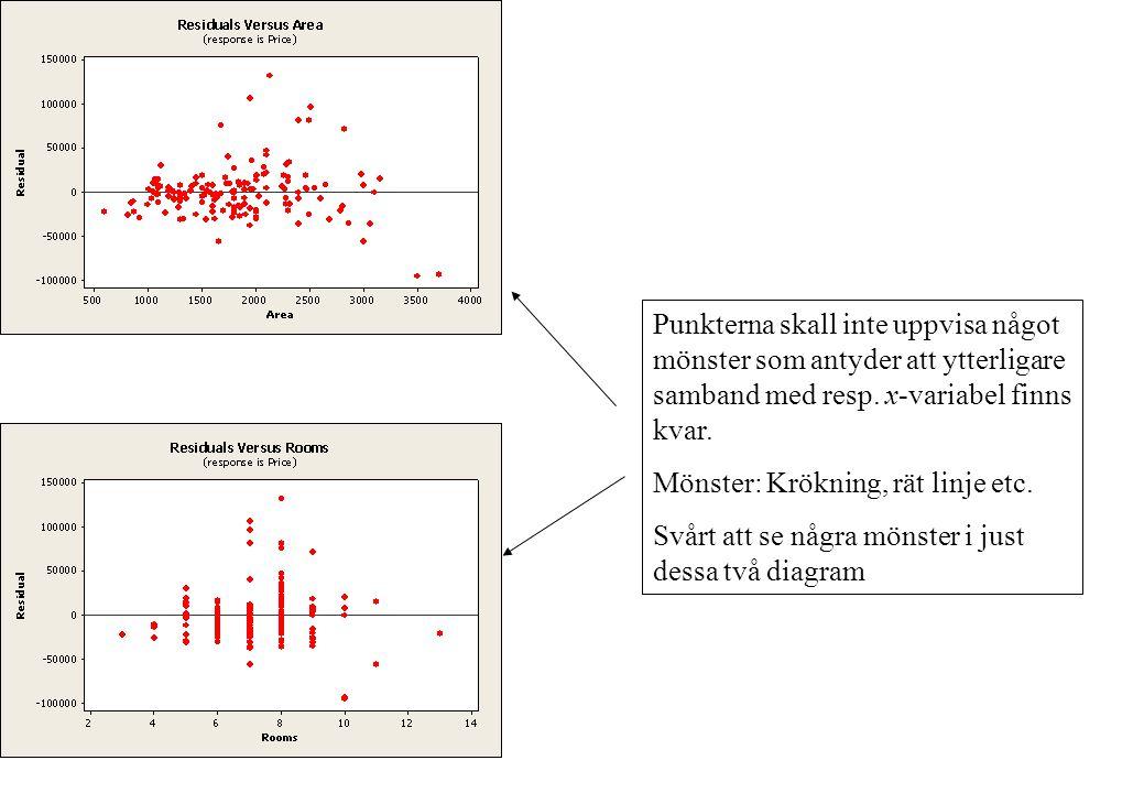 Punkterna skall inte uppvisa något mönster som antyder att ytterligare samband med resp. x-variabel finns kvar. Mönster: Krökning, rät linje etc. Svår