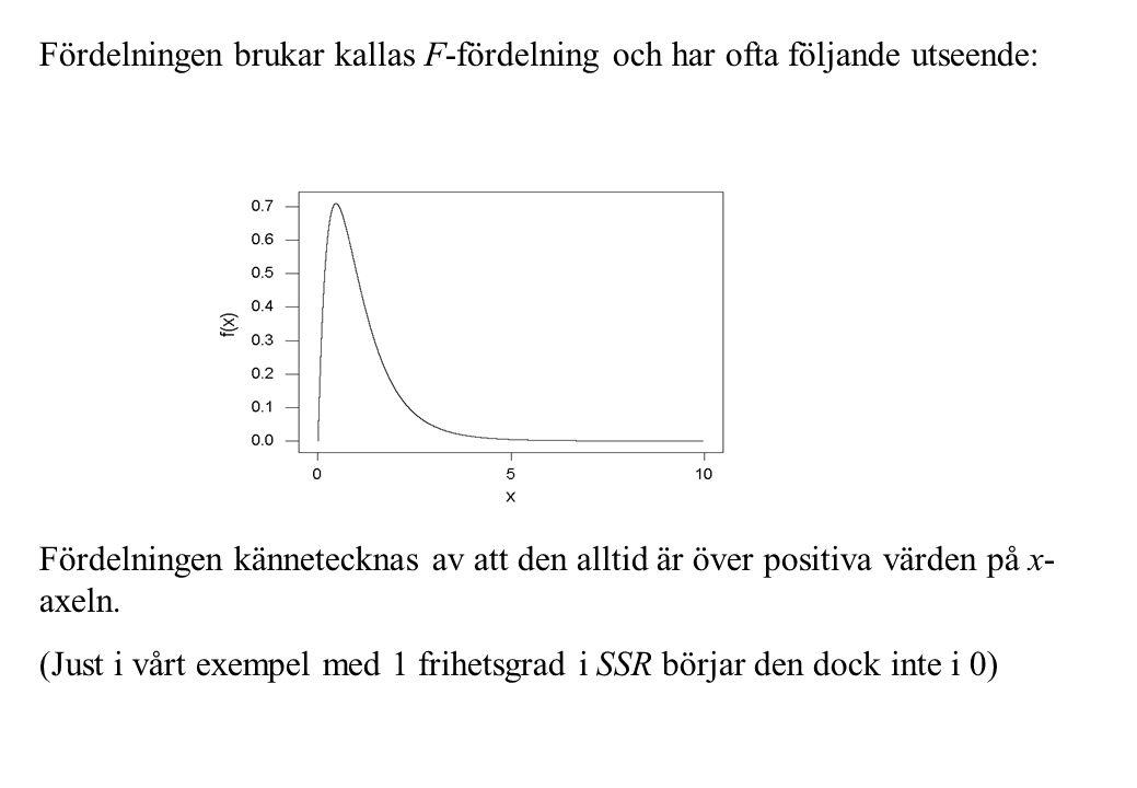 Om nollhypotesen är sann skall vi alltså få ett värde på MSR/MSE som ligger väl i linje med denna fördelning.