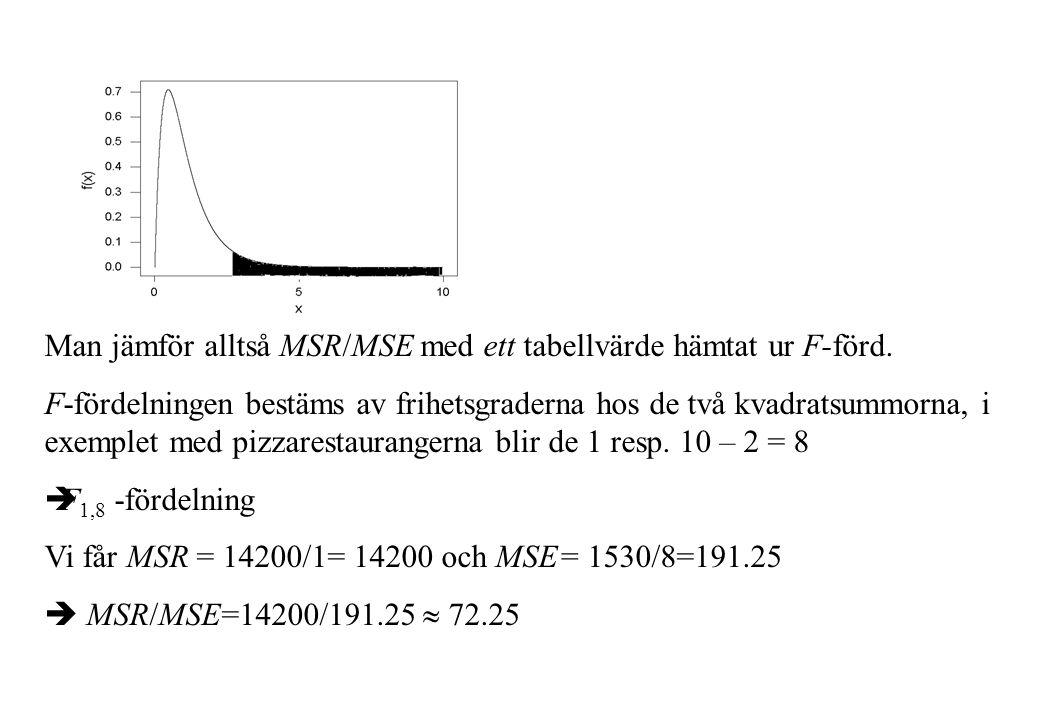 Man jämför alltså MSR/MSE med ett tabellvärde hämtat ur F-förd. F-fördelningen bestäms av frihetsgraderna hos de två kvadratsummorna, i exemplet med p