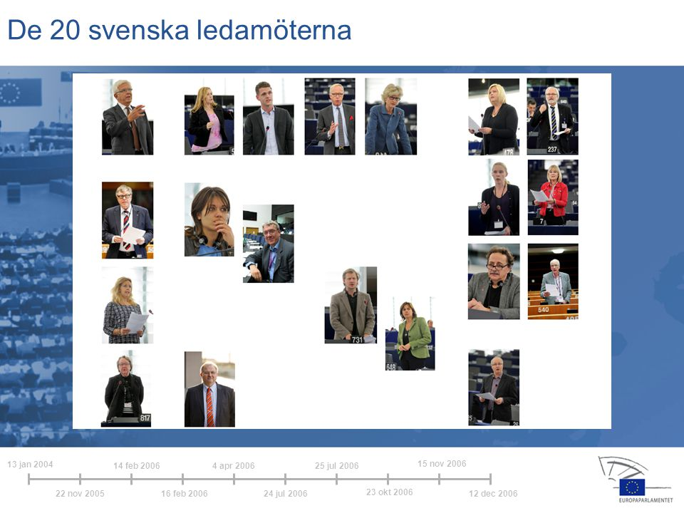 13 jan 2004 14 feb 20064 apr 2006 24 jul 2006 25 jul 2006 22 nov 200516 feb 2006 23 okt 2006 15 nov 2006 12 dec 2006 De 20 svenska ledamöterna
