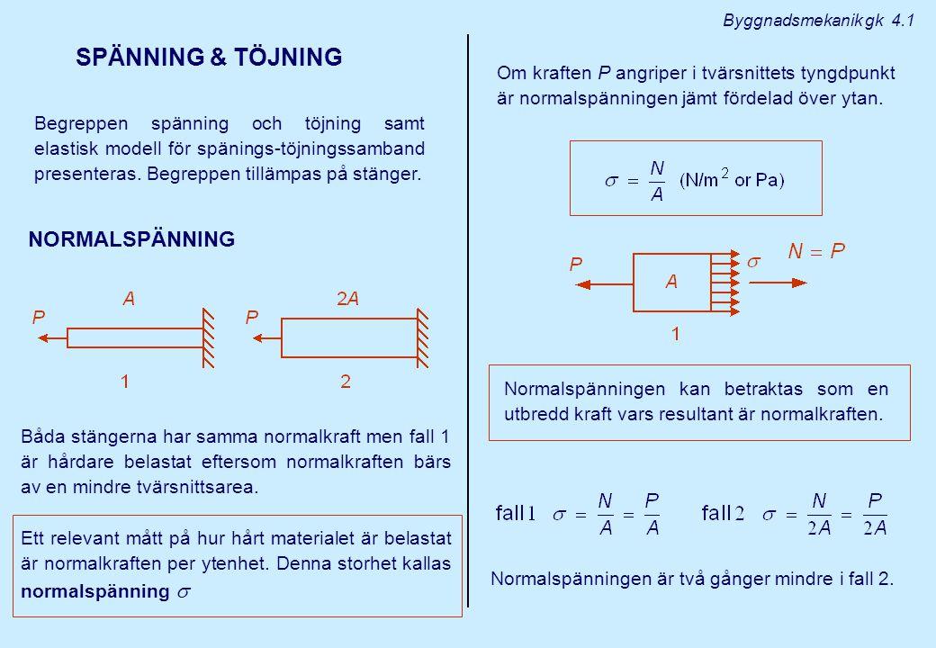 Byggnadsmekanik gk 4.2 Normalspänningen är positiv om stången utsätts för en dragkraft och är negativ om stången utsätts för en tryckkraft.