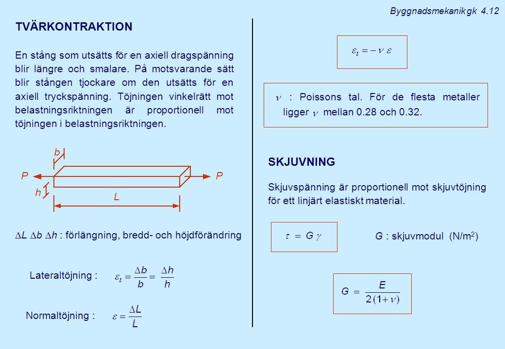 Byggnadsmekanik gk 4.12 TVÄRKONTRAKTION En stång som utsätts för en axiell dragspänning blir längre och smalare. På motsvarande sätt blir stången tjoc