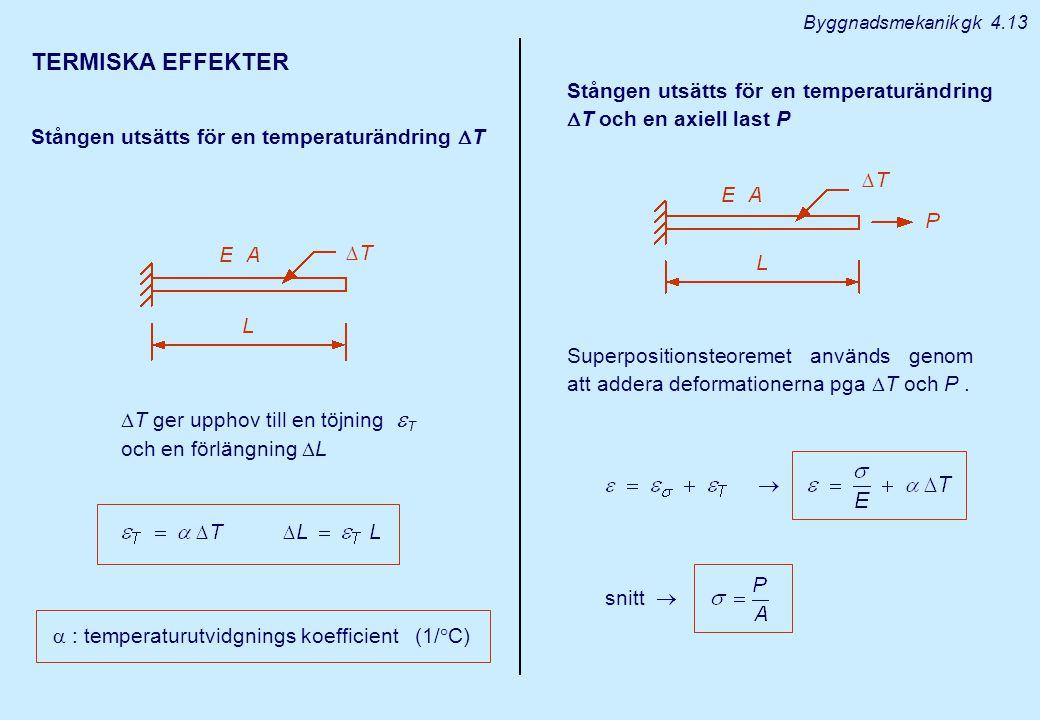 TERMISKA EFFEKTER Stången utsätts för en temperaturändring  T  T ger upphov till en töjning  T och en förlängning  L  : temperaturutvidgnings koe