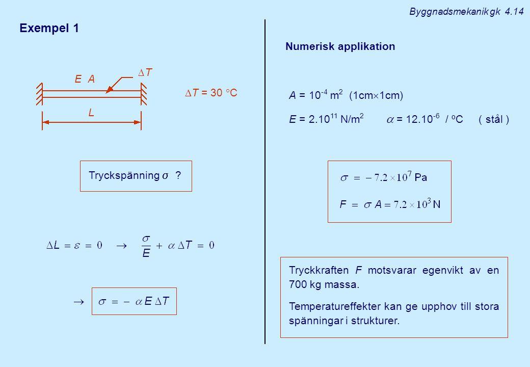 Exempel 1  T = 30  C Tryckspänning  ? Numerisk applikation A = 10 -4 m 2 (1cm  1cm) E = 2.10 11 N/m 2  = 12.10 -6 / ºC ( stål ) Tryckkraften F mo