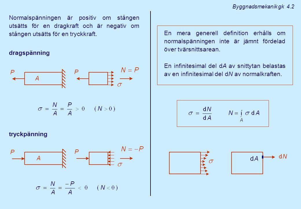 Byggnadsmekanik gk 4.3 SKJUVSPÄNNING Tvärkraften V ger upphov till en skjuvspänning  som verkar parallellet med snittytan.