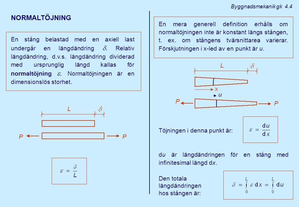 Byggnadsmekanik gk 4.4 NORMALTÖJNING En stång belastad med en axiell last undergår en längdändring . Relativ längdändring, d.v.s. längdändring divide
