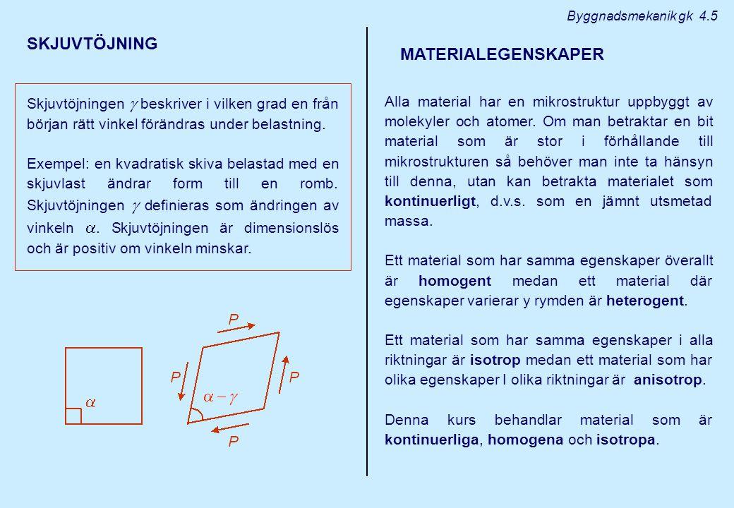 Byggnadsmekanik gk 4.5 SKJUVTÖJNING Skjuvtöjningen  beskriver i vilken grad en från början rätt vinkel förändras under belastning. Exempel: en kvadra