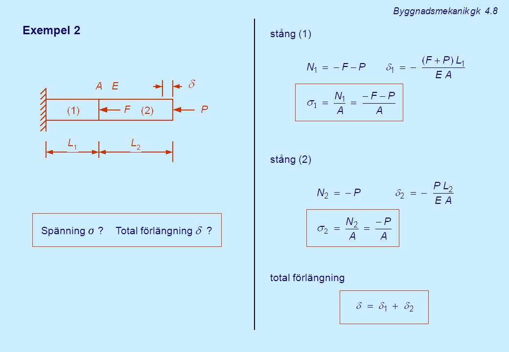 Exempel 2 Spänning  ? Total förlängning  ? stång (1) stång (2) total förlängning Byggnadsmekanik gk 4.8
