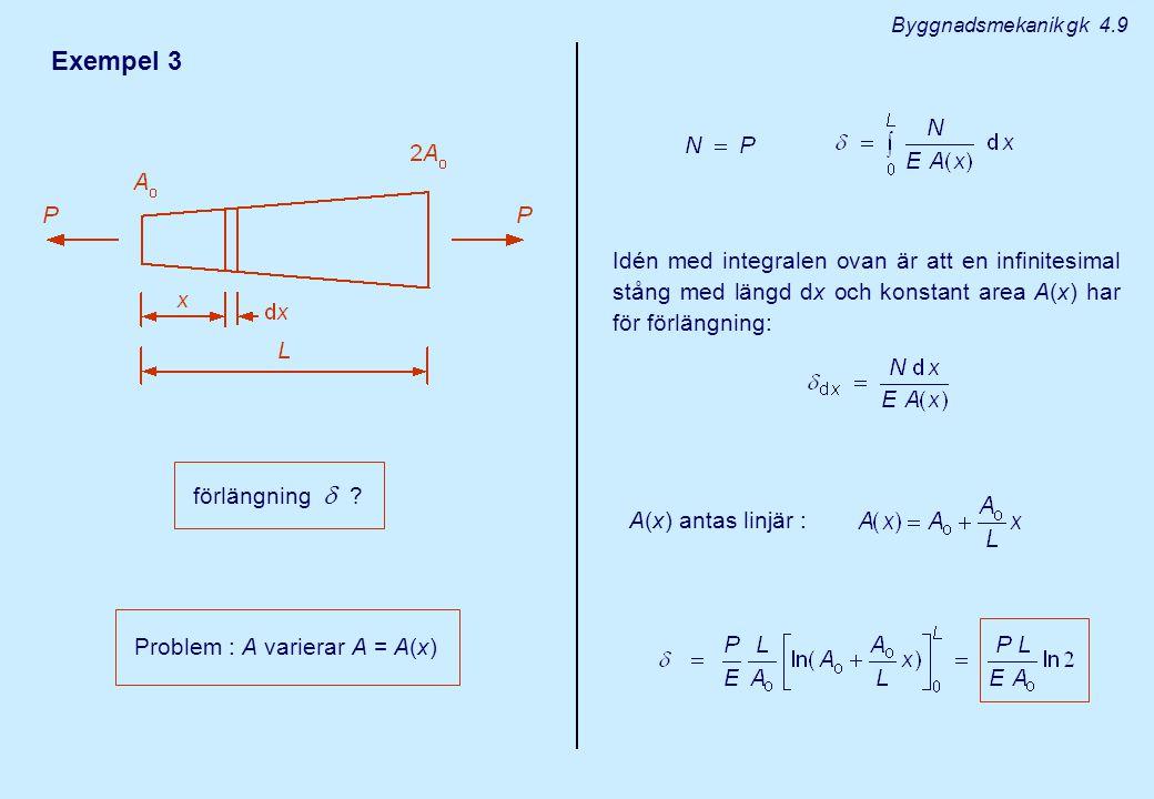 Exempel 3 förlängning  ? Problem : A varierar A = A(x) Idén med integralen ovan är att en infinitesimal stång med längd dx och konstant area A(x) har
